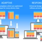 Τι είναι Adaptive και Responsive Σχεδιασμός? Πώς να μη τη πατήσετε